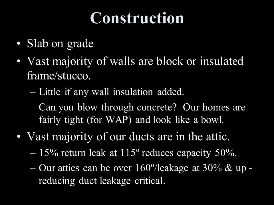 Construction Slab on grade Vast majority of walls are block or insulated frame/stucco.
