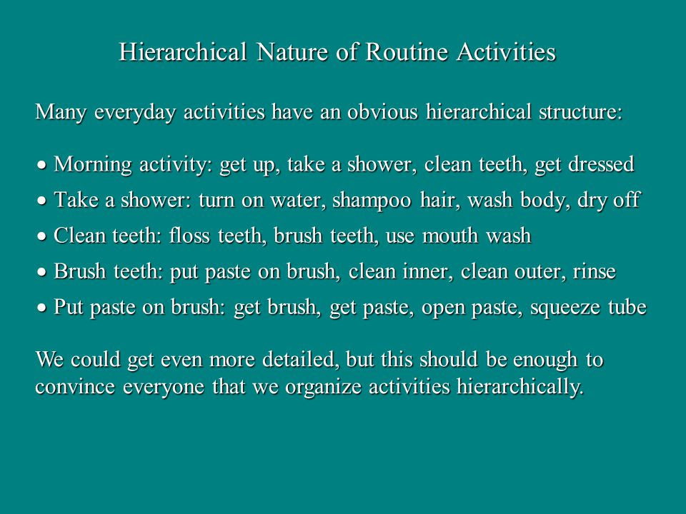Hierarchical Nature of Routine Activities Many everyday activities have an obvious hierarchical structure: We could get even more detailed, but this should be enough to convince everyone that we organize activities hierarchically.