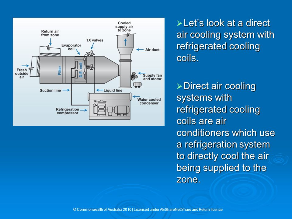 In these systems the evaporator would be a finned evaporator with 2–3mm fin spacings.