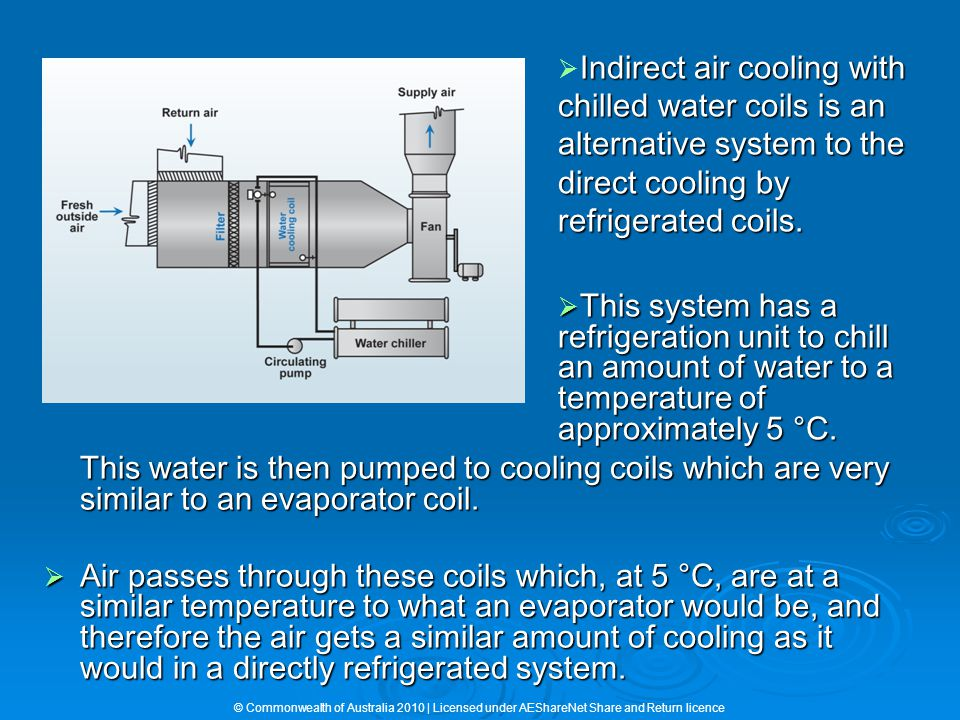 As the air passes through the water some of the water evaporates thus absorbing latent heat of evaporation, most of which comes from the air.