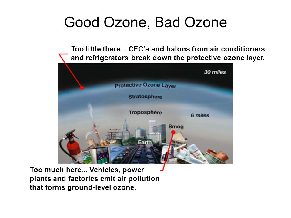 Good Ozone, Bad Ozone Too little there...