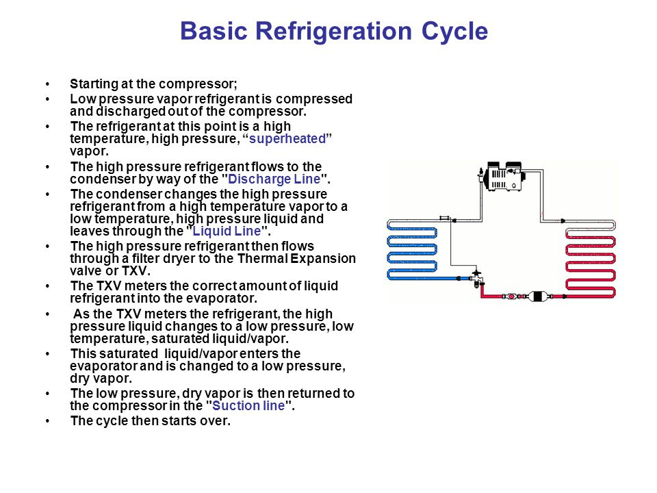 Basic Refrigeration Cycle Starting at the compressor; Low pressure vapor refrigerant is compressed and discharged out of the compressor. The refrigera