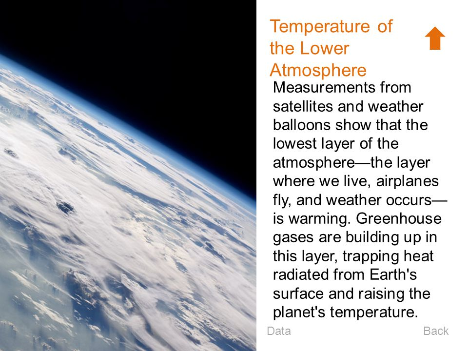Measurements from satellites and weather balloons show that the lowest layer of the atmospherethe layer where we live, airplanes fly, and weather occu