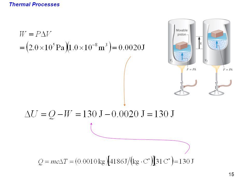 Thermal Processes 15