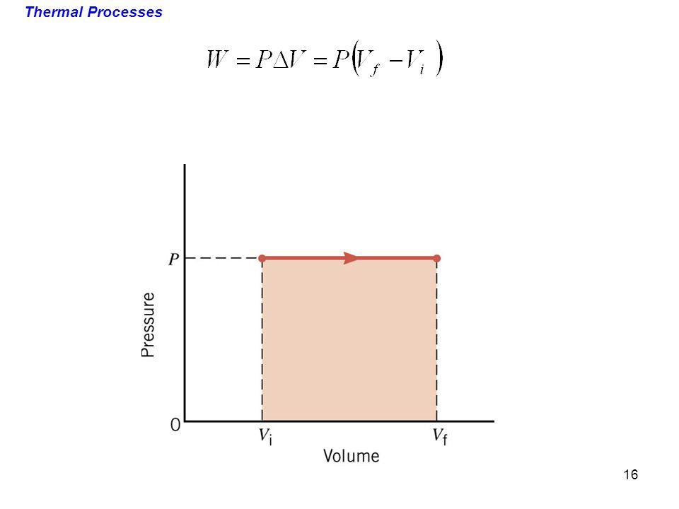 Thermal Processes 16