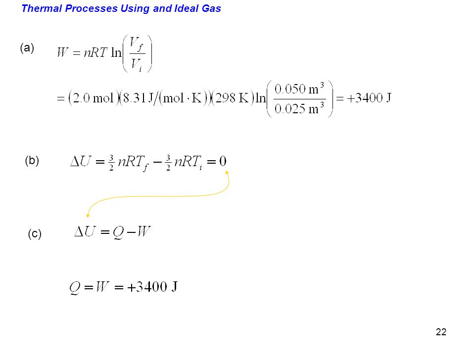 Thermal Processes Using and Ideal Gas (a) (b) (c) 22
