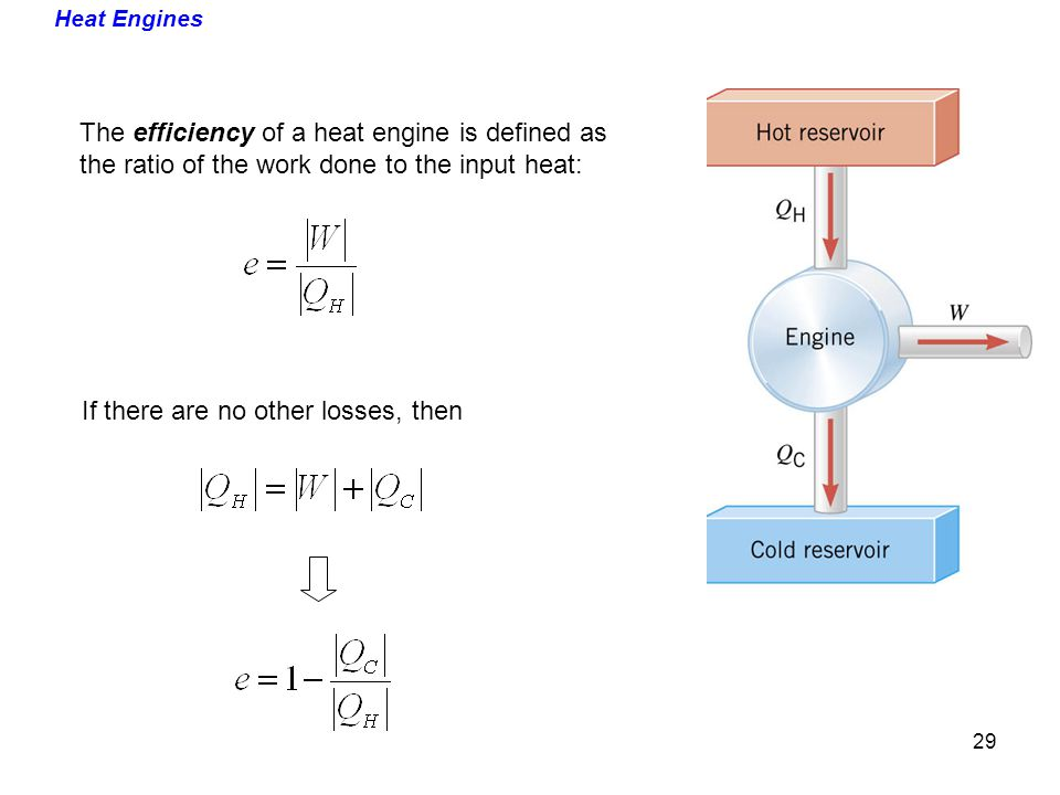 Heat Engines The efficiency of a heat engine is defined as the ratio of the work done to the input heat: If there are no other losses, then 29
