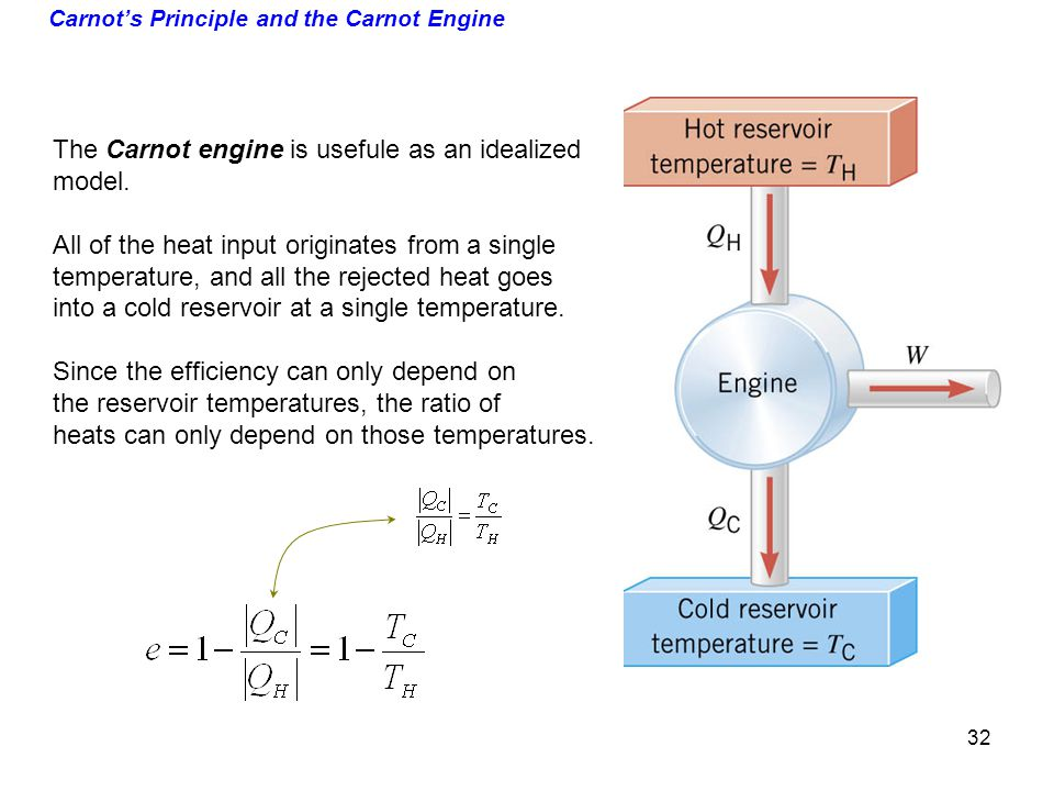 Carnots Principle and the Carnot Engine The Carnot engine is usefule as an idealized model. All of the heat input originates from a single temperature