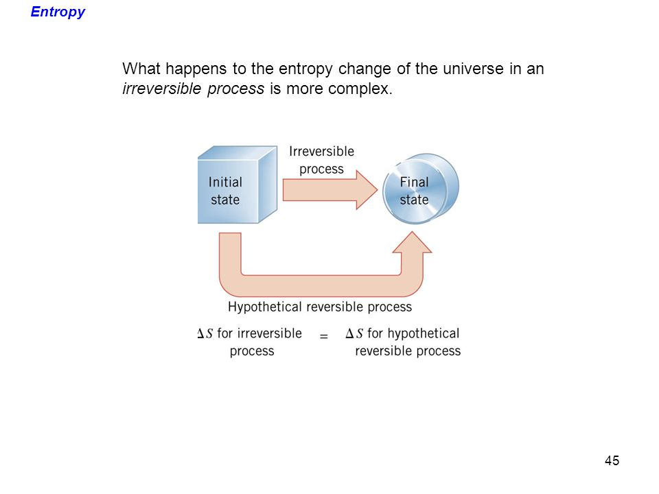 Entropy What happens to the entropy change of the universe in an irreversible process is more complex. 45