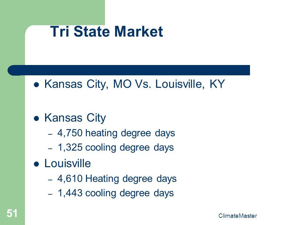 ClimateMaster 51 Tri State Market Kansas City, MO Vs. Louisville, KY Kansas City – 4,750 heating degree days – 1,325 cooling degree days Louisville –