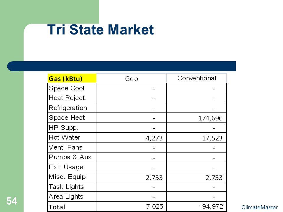 ClimateMaster 54 Tri State Market