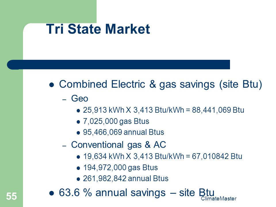 ClimateMaster 55 Tri State Market Combined Electric & gas savings (site Btu) – Geo 25,913 kWh X 3,413 Btu/kWh = 88,441,069 Btu 7,025,000 gas Btus 95,466,069 annual Btus – Conventional gas & AC 19,634 kWh X 3,413 Btu/kWh = 67,010842 Btu 194,972,000 gas Btus 261,982,842 annual Btus 63.6 % annual savings – site Btu