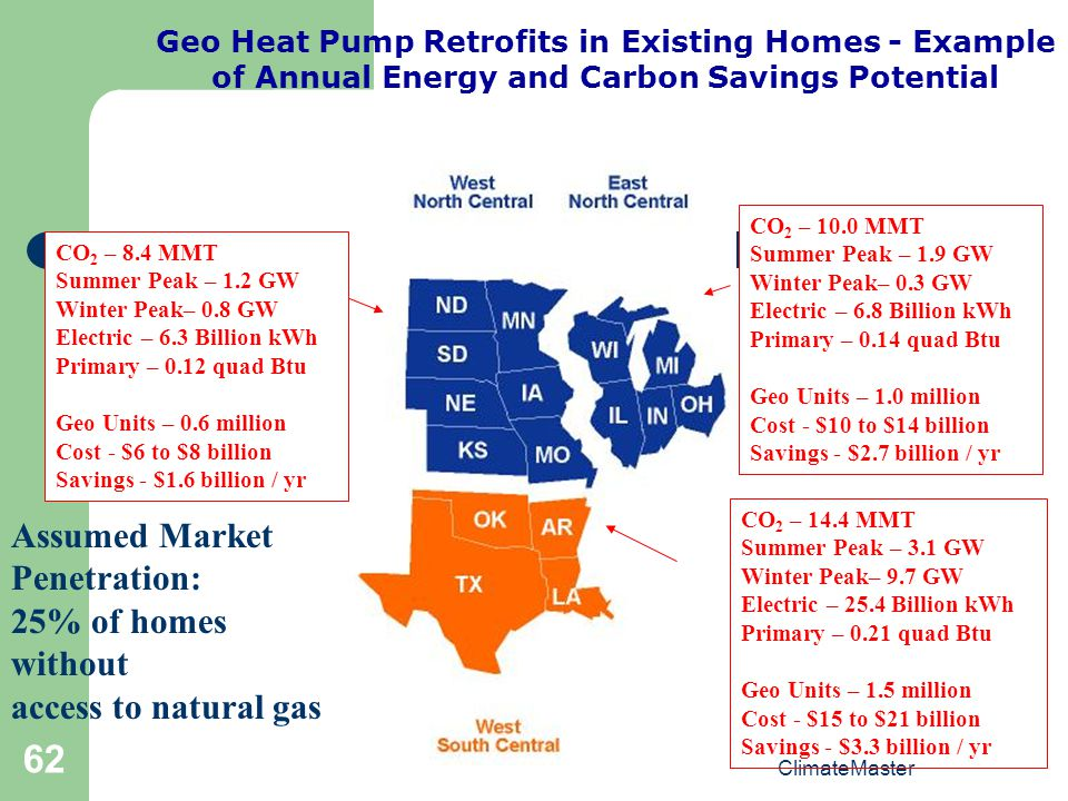 ClimateMaster 62 Geo Heat Pump Retrofits in Existing Homes - Example of Annual Energy and Carbon Savings Potential CO 2 – 10.0 MMT Summer Peak – 1.9 GW Winter Peak– 0.3 GW Electric – 6.8 Billion kWh Primary – 0.14 quad Btu Geo Units – 1.0 million Cost - $10 to $14 billion Savings - $2.7 billion / yr Assumed Market Penetration: 25% of homes without access to natural gas CO 2 – 8.4 MMT Summer Peak – 1.2 GW Winter Peak– 0.8 GW Electric – 6.3 Billion kWh Primary – 0.12 quad Btu Geo Units – 0.6 million Cost - $6 to $8 billion Savings - $1.6 billion / yr CO 2 – 14.4 MMT Summer Peak – 3.1 GW Winter Peak– 9.7 GW Electric – 25.4 Billion kWh Primary – 0.21 quad Btu Geo Units – 1.5 million Cost - $15 to $21 billion Savings - $3.3 billion / yr