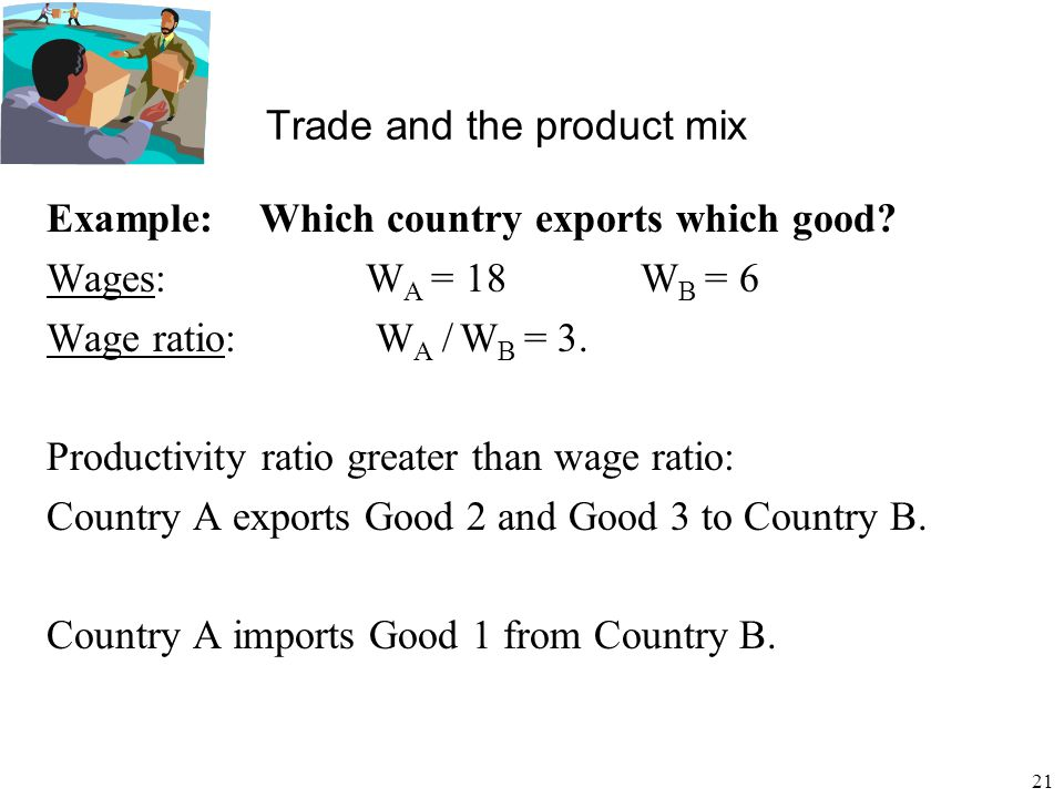 21 Trade and the product mix Example:Which country exports which good? Wages:W A = 18 W B = 6 Wage ratio: W A / W B = 3. Productivity ratio greater th