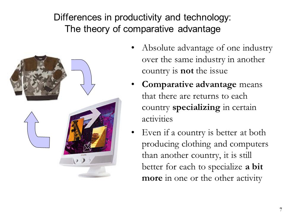 7 Differences in productivity and technology: The theory of comparative advantage Absolute advantage of one industry over the same industry in another