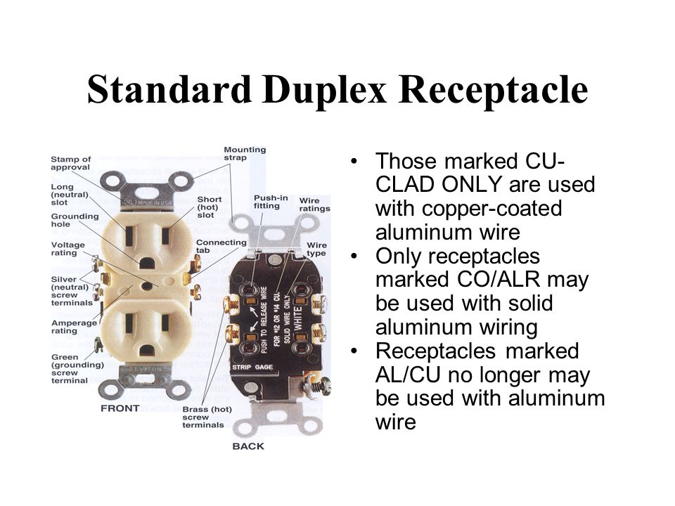 Standard Duplex Receptacle Those marked CU- CLAD ONLY are used with copper-coated aluminum wire Only receptacles marked CO/ALR may be used with solid