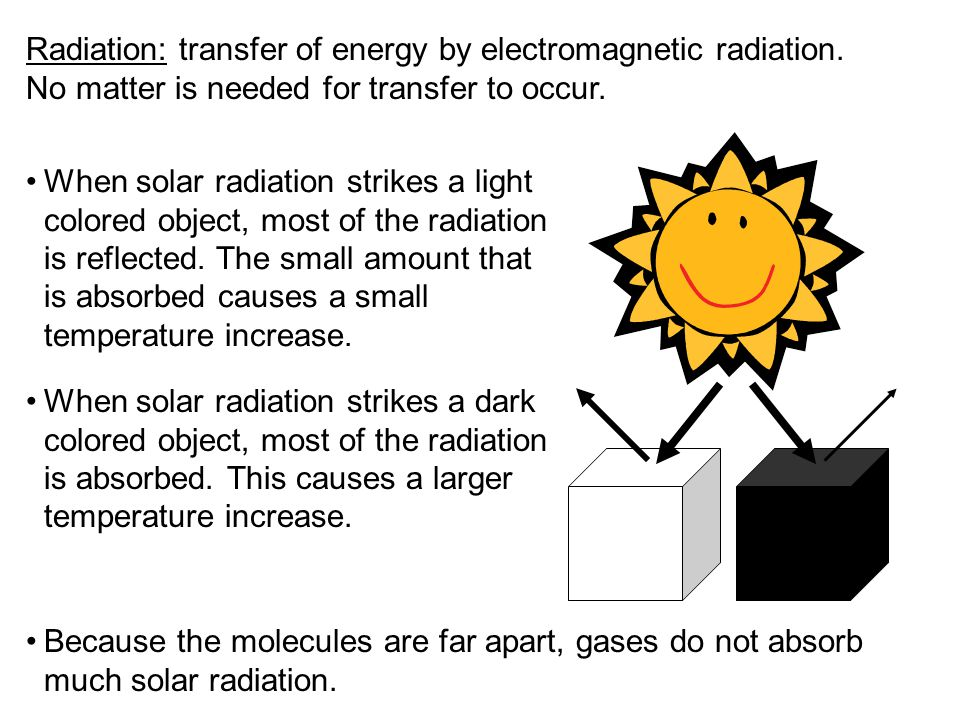 Radiation: transfer of energy by electromagnetic radiation. No matter is needed for transfer to occur. When solar radiation strikes a light colored ob