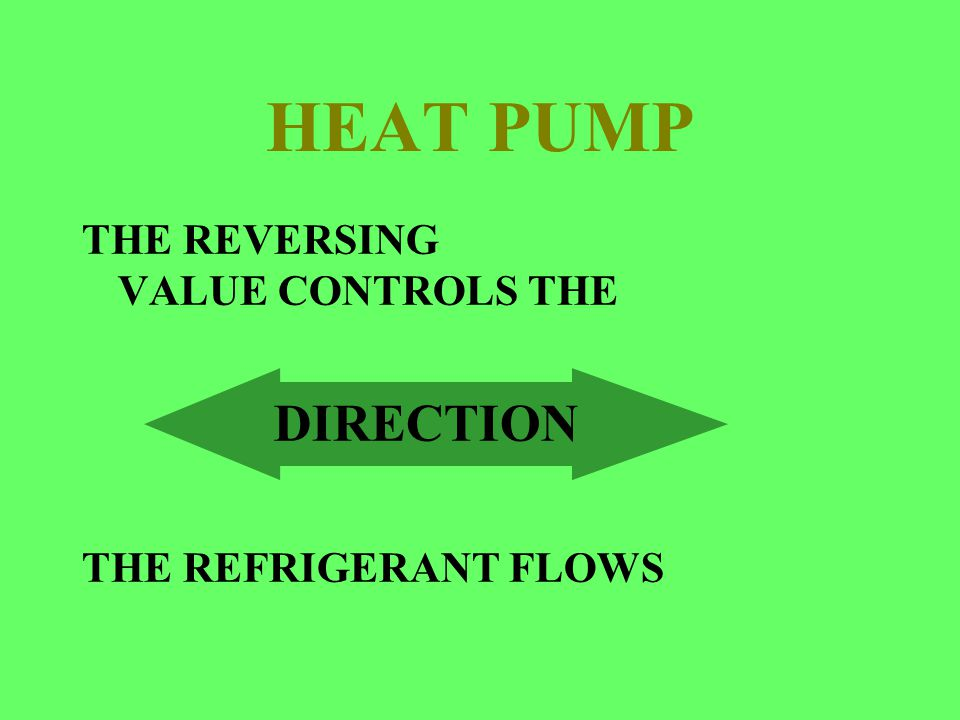 THE REVERSING VALUE CONTROLS THE DIRECTION THE REFRIGERANT FLOWS HEAT PUMP