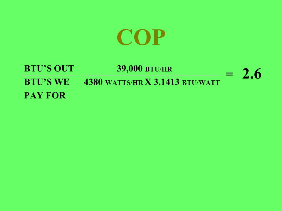 COP BTUS OUT 39,000 BTU/HR BTUS WE 4380 WATTS/HR X 3.1413 BTU/WATT PAY FOR = 2.6