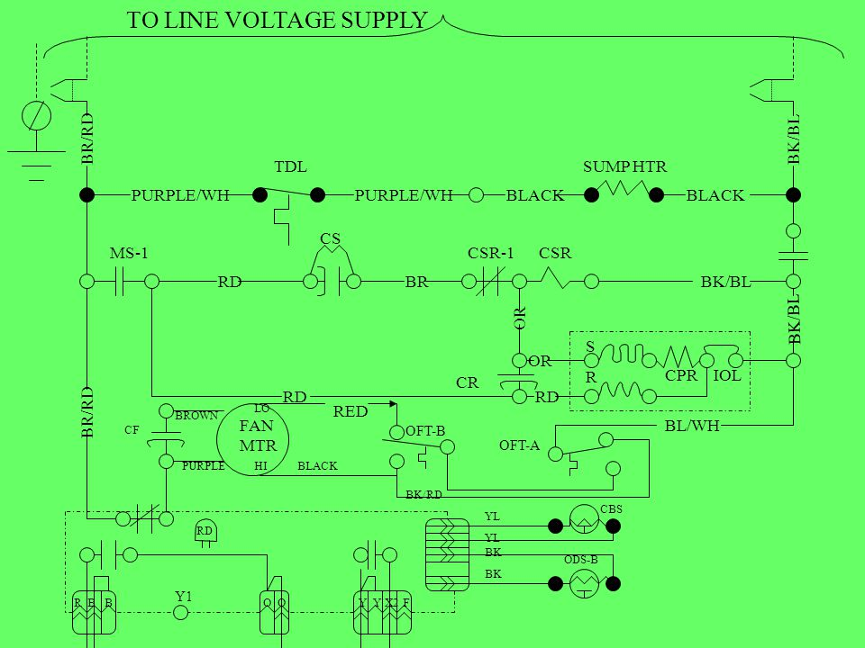 TO LINE VOLTAGE SUPPLY BR/RD PURPLE/WH BK/BL PURPLE/WHBLACK TDL SUMP HTR BK/BLRDBR MS-1 CSR-1 CSR CS OR BK/BL SRSR CPR IOL RD CR RD BR/RD BL/WHFAN MTR