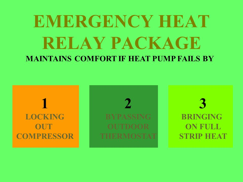 EMERGENCY HEAT RELAY PACKAGE MAINTAINS COMFORT IF HEAT PUMP FAILS BY 1 LOCKING OUT COMPRESSOR 2 BYPASSING OUTDOOR THERMOSTAT 3 BRINGING ON FULL STRIP