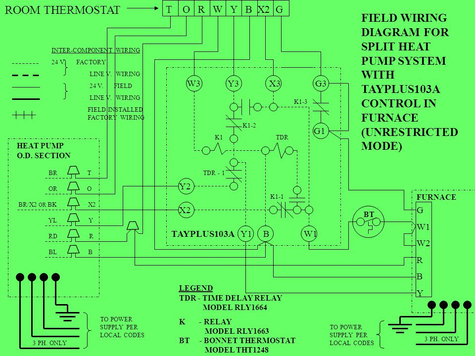 T O R W Y B X2 G G W1 W2 R B Y FIELD WIRING DIAGRAM FOR SPLIT HEAT PUMP SYSTEM WITH TAYPLUS103A CONTROL IN FURNACE (UNRESTRICTED MODE) ROOM THERMOSTAT