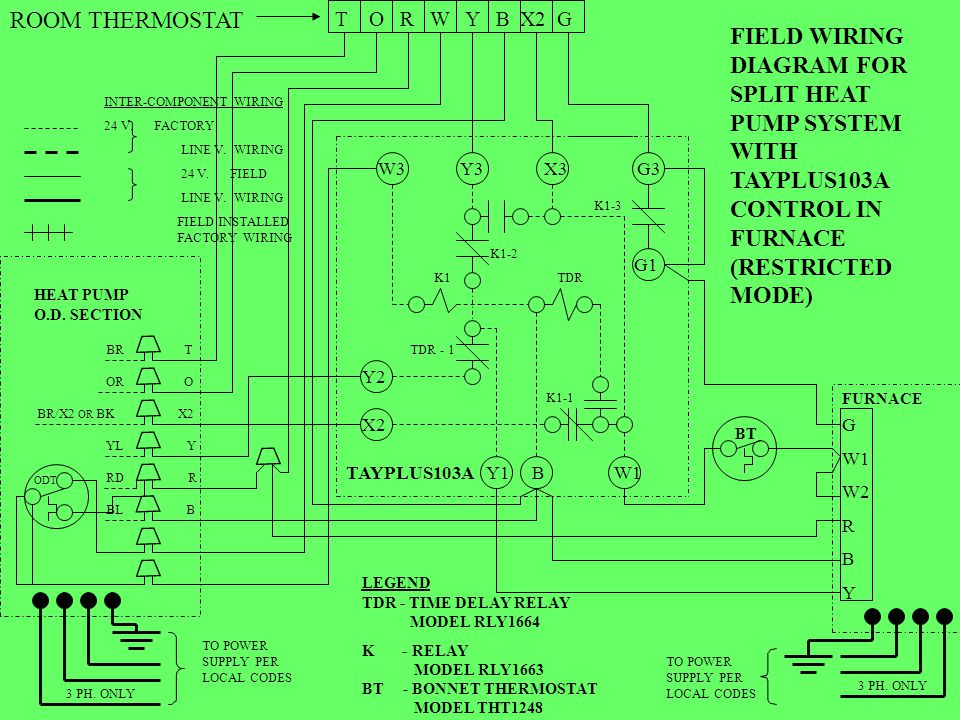 T O R W Y B X2 G G W1 W2 R B Y FIELD WIRING DIAGRAM FOR SPLIT HEAT PUMP SYSTEM WITH TAYPLUS103A CONTROL IN FURNACE (RESTRICTED MODE) ROOM THERMOSTAT I