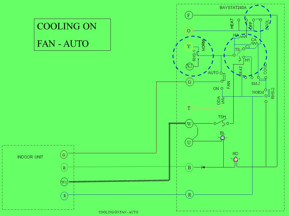 HEAT COOL F O Y X2 G T W U B R OFF RHS-1 N ORM TS SM-2 COOL HEAT RHS-2 FAN AUTO ON HA CA BL RD TSH NORM C1 H1 ODA INDOOR UNIT R B G W1 BAYSTAT240A COO