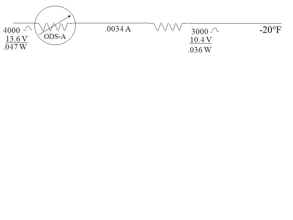 4000 13.6 V.047 W.036 W ODS-A -20°F.0034 A 3000 10.4 V