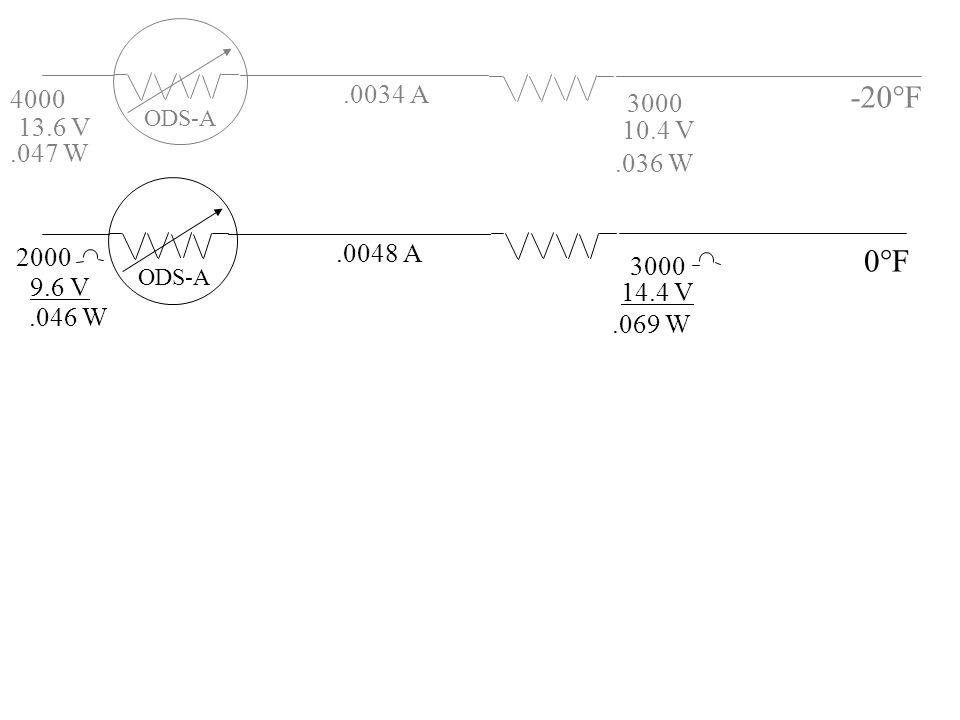 4000.047 W 2000 9.6 V.046 W 0°F.036 W.069 W -20°F 13.6 V ODS-A.0034 A 3000 10.4 V ODS-A.0048 A 3000 14.4 V