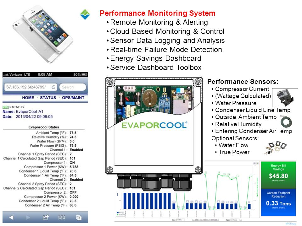 Performance Monitoring System Remote Monitoring & Alerting Cloud-Based Monitoring & Control Sensor Data Logging and Analysis Real-time Failure Mode De
