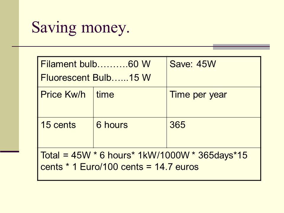 Saving money. Filament bulb……….60 W Fluorescent Bulb…...15 W Save: 45W Price Kw/htimeTime per year 15 cents6 hours365 Total = 45W * 6 hours* 1kW/1000W