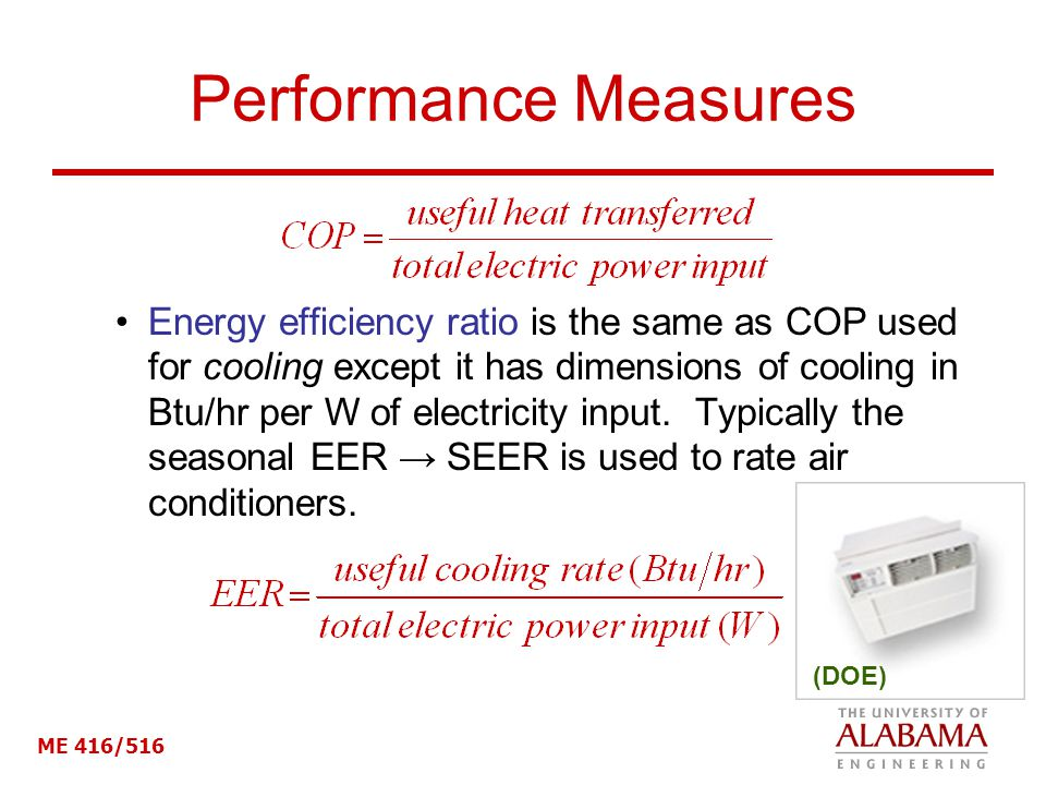 ME 416/516 Performance Measures Energy efficiency ratio is the same as COP used for cooling except it has dimensions of cooling in Btu/hr per W of ele