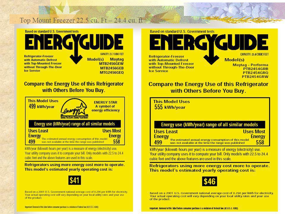 Side By Side 24.5 – 26.4 cu. Ft