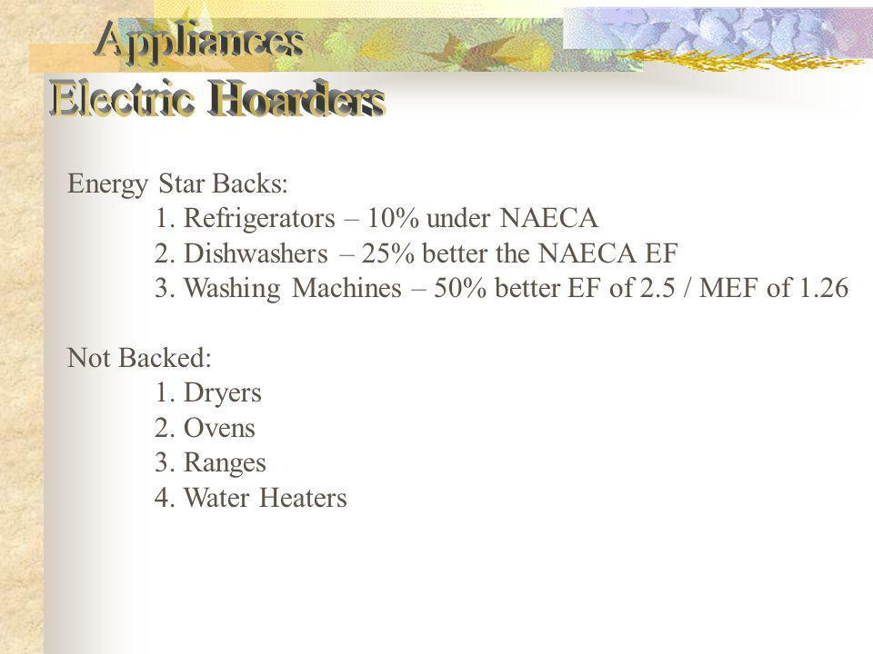 Energy Star Backs: 1.Refrigerators – 10% under NAECA 2.
