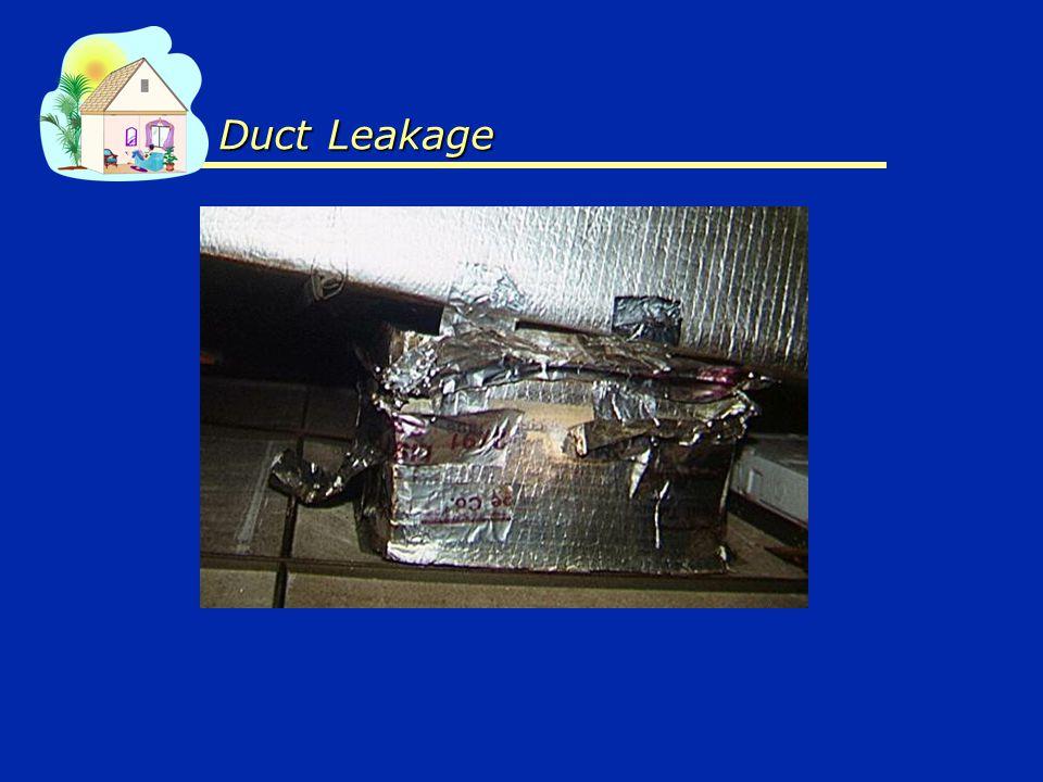 Duct Leakage