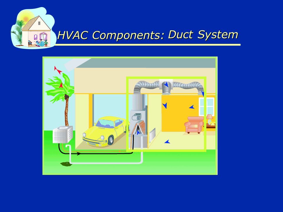 HVAC Components: Duct System