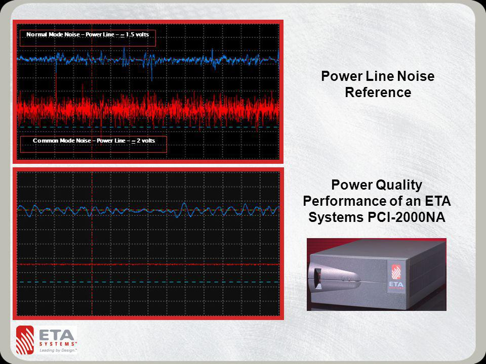 Normal Mode Noise - Power Line - ~ 1.5 volts Common Mode Noise - Power Line - ~ 2 volts Power Quality Performance of an ETA Systems PCI-2000NA Power Line Noise Reference