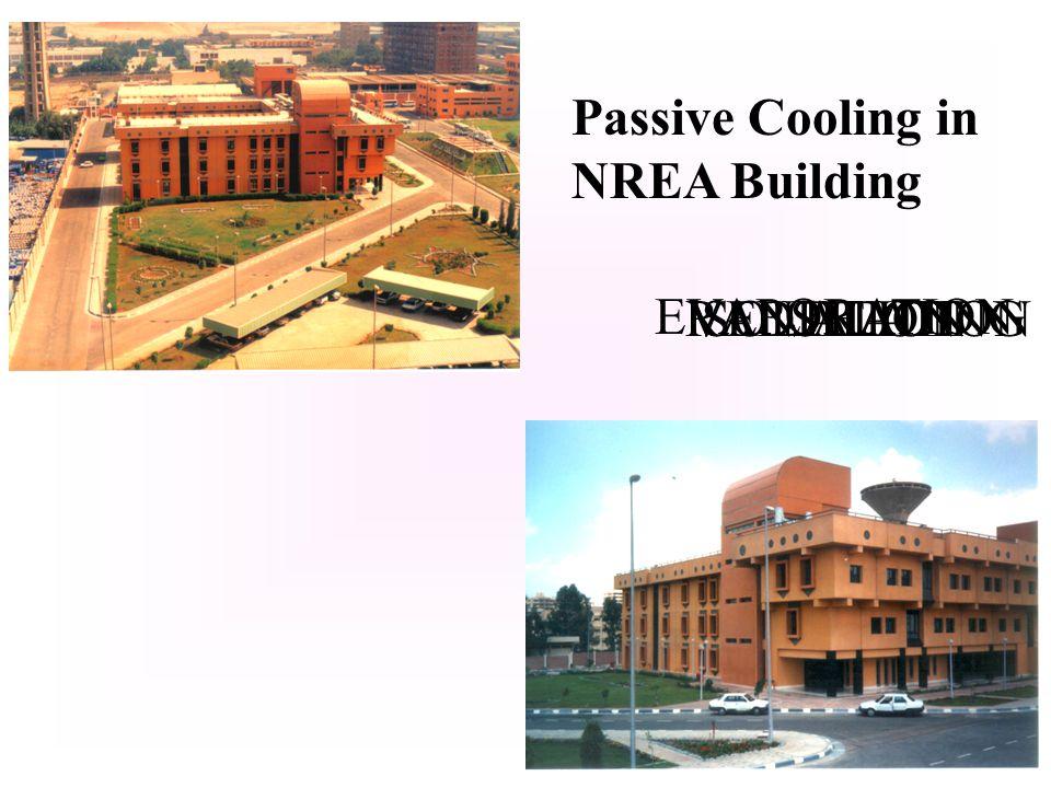 Passive Cooling in NREA Building SHADINGVENTILATIONRADIATIONISOLATION EVAPORATION