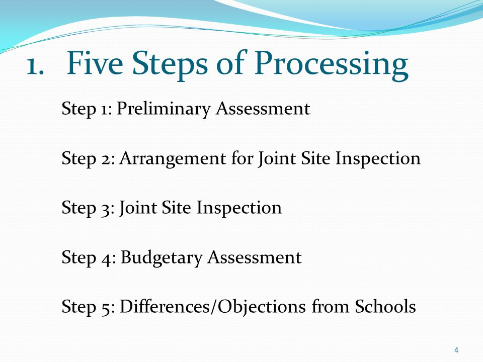 1.Five Steps of Processing Step 1: Preliminary Assessment Step 2: Arrangement for Joint Site Inspection Step 3: Joint Site Inspection Step 4: Budgetar