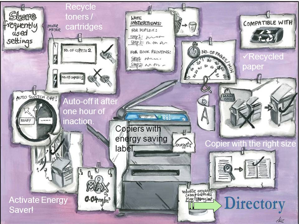 Copiers with energy saving label. Auto-off it after one hour of inaction. Copier with the right size Recycled paper Activate Energy Saver! Recycle ton