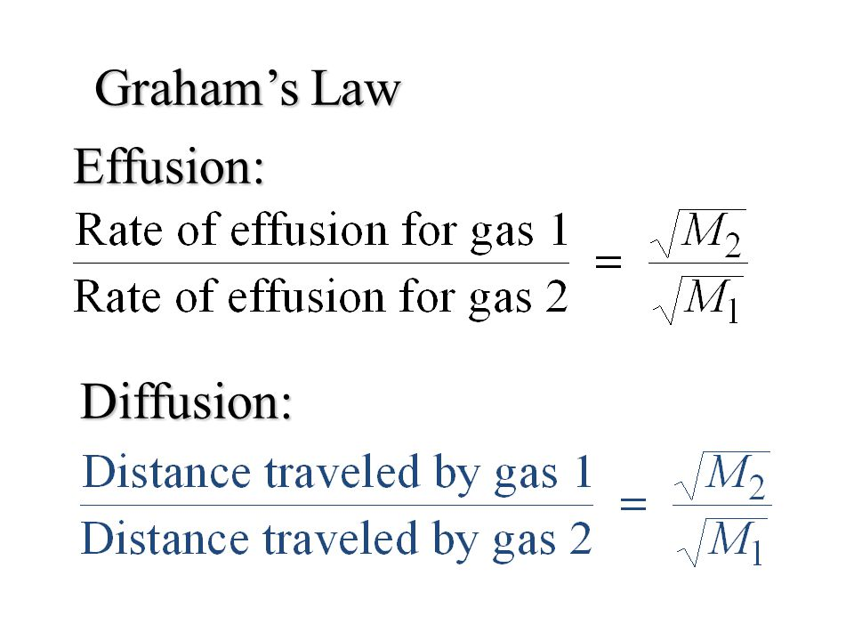 Grahams Law Diffusion: Effusion: