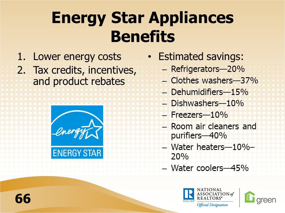 Energy Star Appliances Benefits 1.Lower energy costs 2.Tax credits, incentives, and product rebates Estimated savings: – Refrigerators20% – Clothes wa