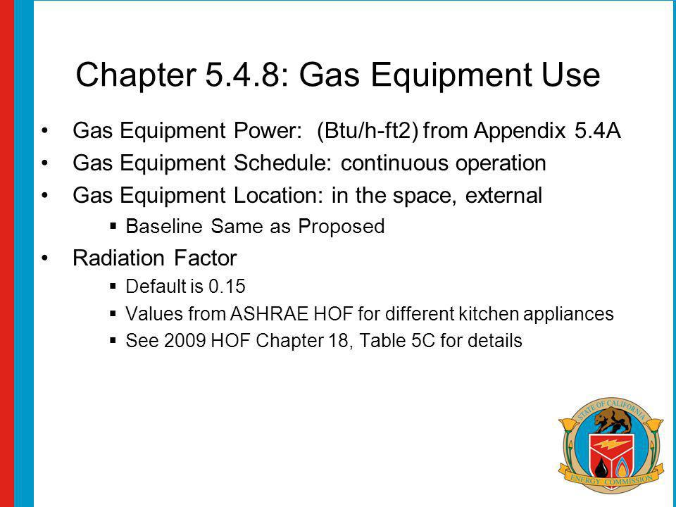 Chapter 5.4.8: Gas Equipment Use Gas Equipment Power: (Btu/h-ft2) from Appendix 5.4A Gas Equipment Schedule: continuous operation Gas Equipment Location: in the space, external Baseline Same as Proposed Radiation Factor Default is 0.15 Values from ASHRAE HOF for different kitchen appliances See 2009 HOF Chapter 18, Table 5C for details