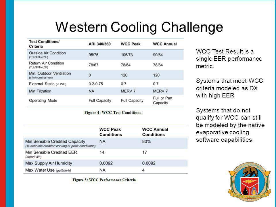 Western Cooling Challenge WCC Test Result is a single EER performance metric. Systems that meet WCC criteria modeled as DX with high EER Systems that