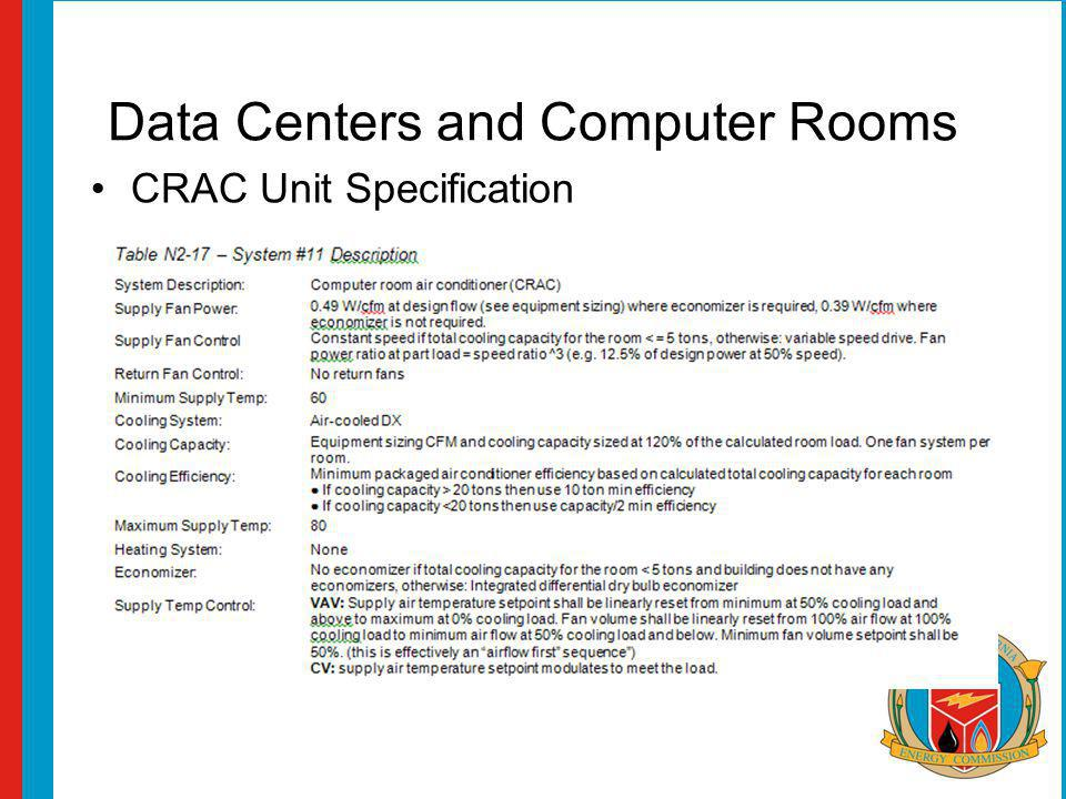 Data Centers and Computer Rooms CRAC Unit Specification