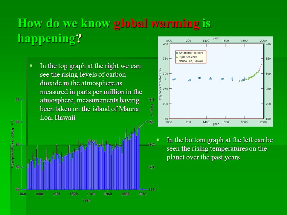How do we know global warming is happening? In the top graph at the right we can see the rising levels of carbon dioxide in the atmosphere as measured