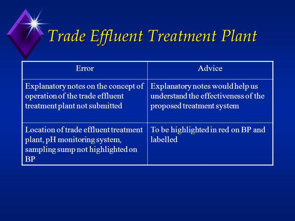 Trade Effluent Treatment Plant ErrorAdvice Explanatory notes on the concept of operation of the trade effluent treatment plant not submitted Explanato