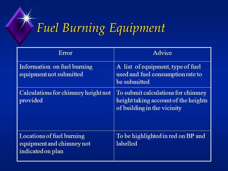Fuel Burning Equipment ErrorAdvice Information on fuel burning equipment not submitted A list of equipment, type of fuel used and fuel consumption rat