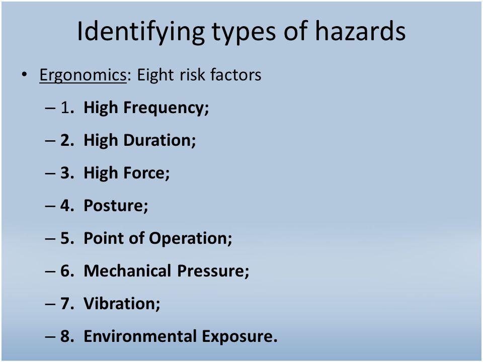 Identifying types of hazards Ergonomics: Eight risk factors – 1.